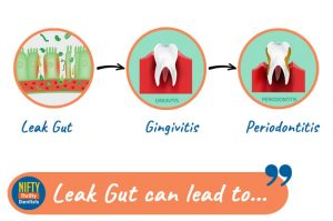 gut health,how gut health affects dental health,Microbiome